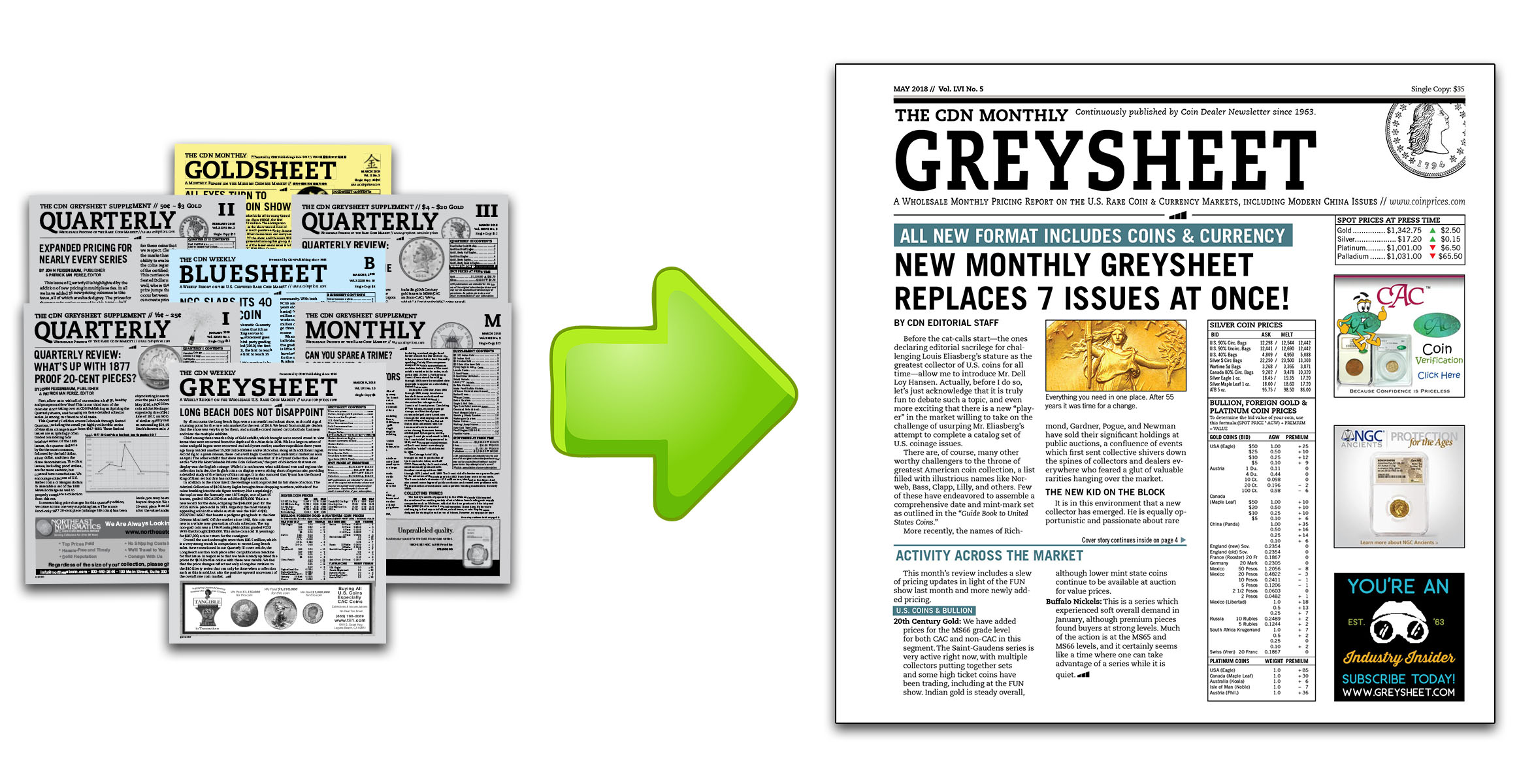 thumbnail image for IMPORTANT GREYSHEET ANNOUNCEMENT: More Big News from CDN...Single Monthly Greysheet to replace all wholesale coin sheets???