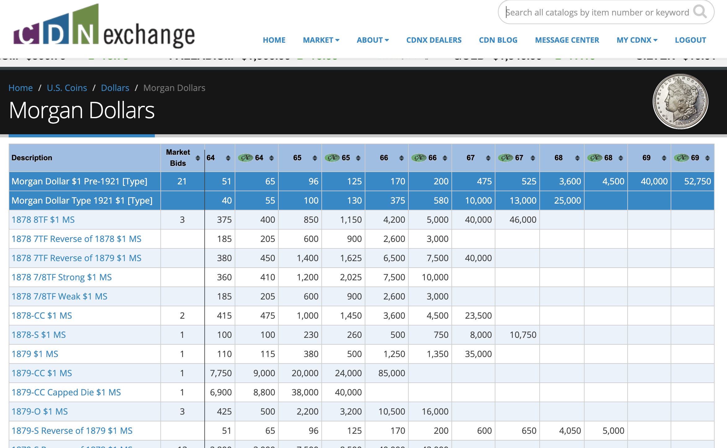 main image for CDN Exchange Adds Greysheet Pricing Grid for Easy Reference