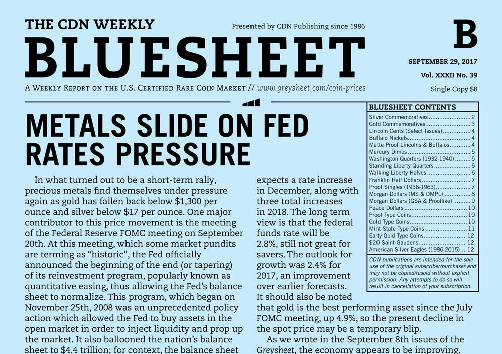 thumbnail image for BLUESHEET: METALS SLIDE ON FED RATES PRESSURE