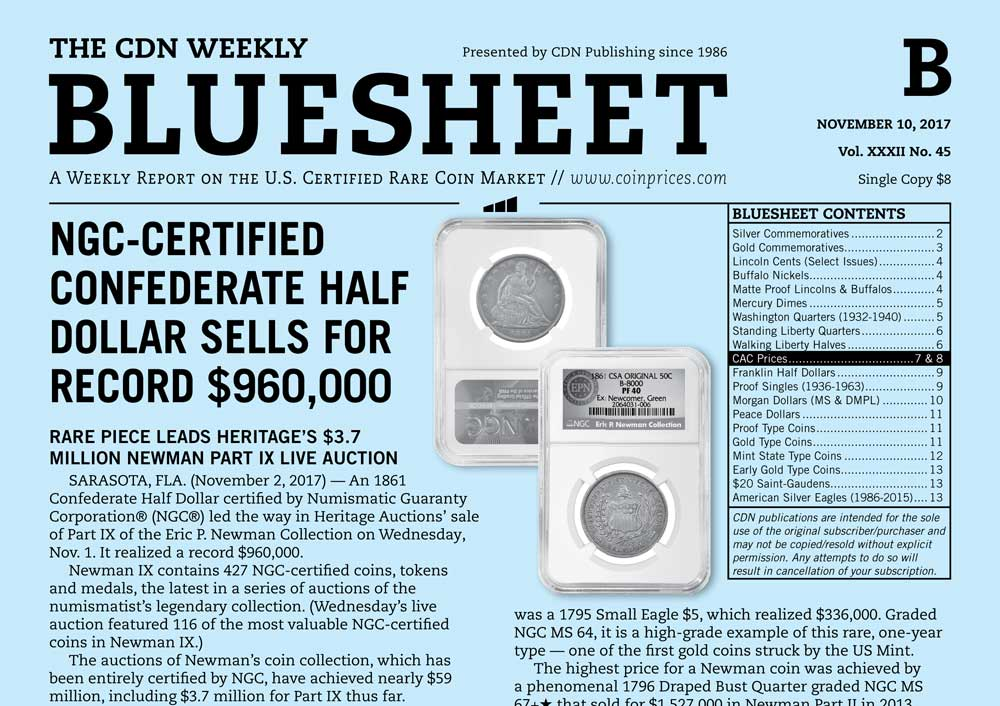 main image for BLUESHEET: NGC-CERTIFIED CONFEDERATE HALF DOLLAR SELLS FOR RECORD $960,000