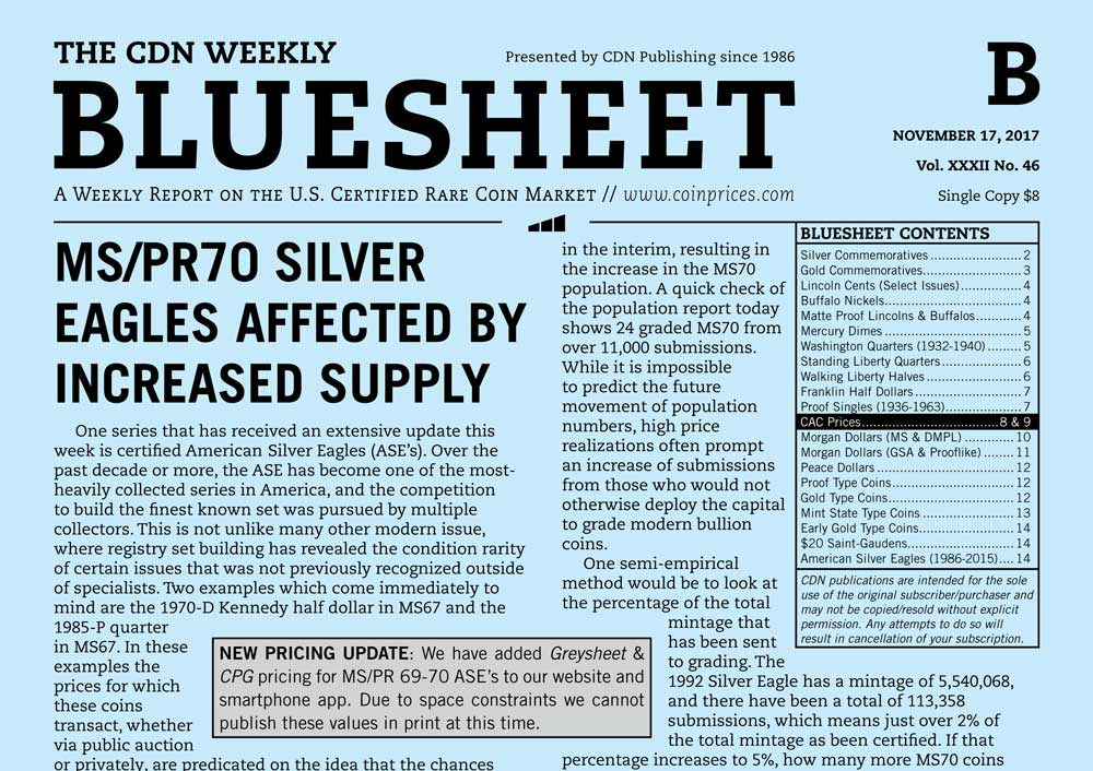 main image for BLUESHEET: MS/PR70 SILVER EAGLES AFFECTED BY INCREASED SUPPLY