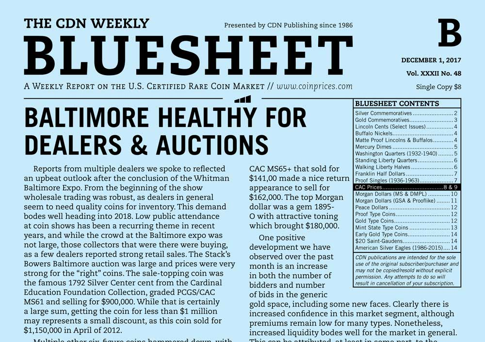 main image for BLUESHEET: BALTIMORE HEALTHY FOR DEALERS & AUCTIONS