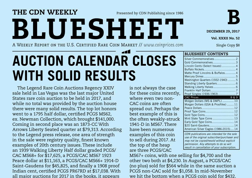 thumbnail image for BLUESHEET: AUCTION CALENDAR CLOSES WITH SOLID RESULTS