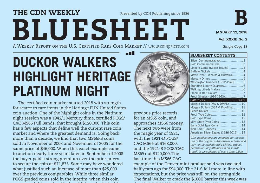 main image for BLUESHEET: DUCKOR WALKERS HIGHLIGHT HERITAGE PLATINUM NIGHT