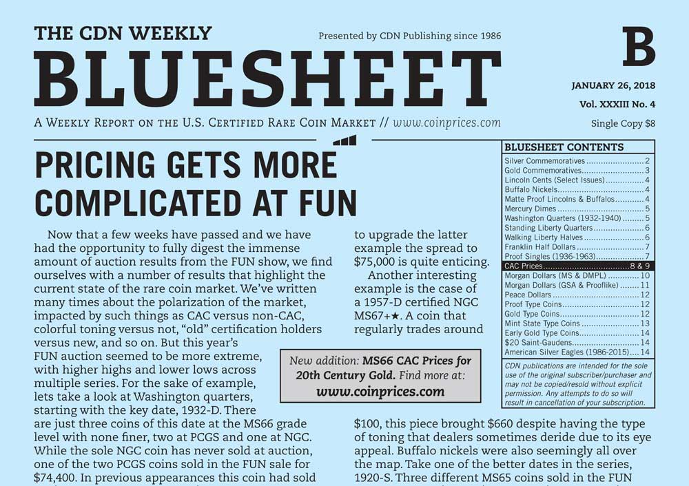 main image for BLUESHEET: PRICING GETS MORE COMPLICATED AT FUN