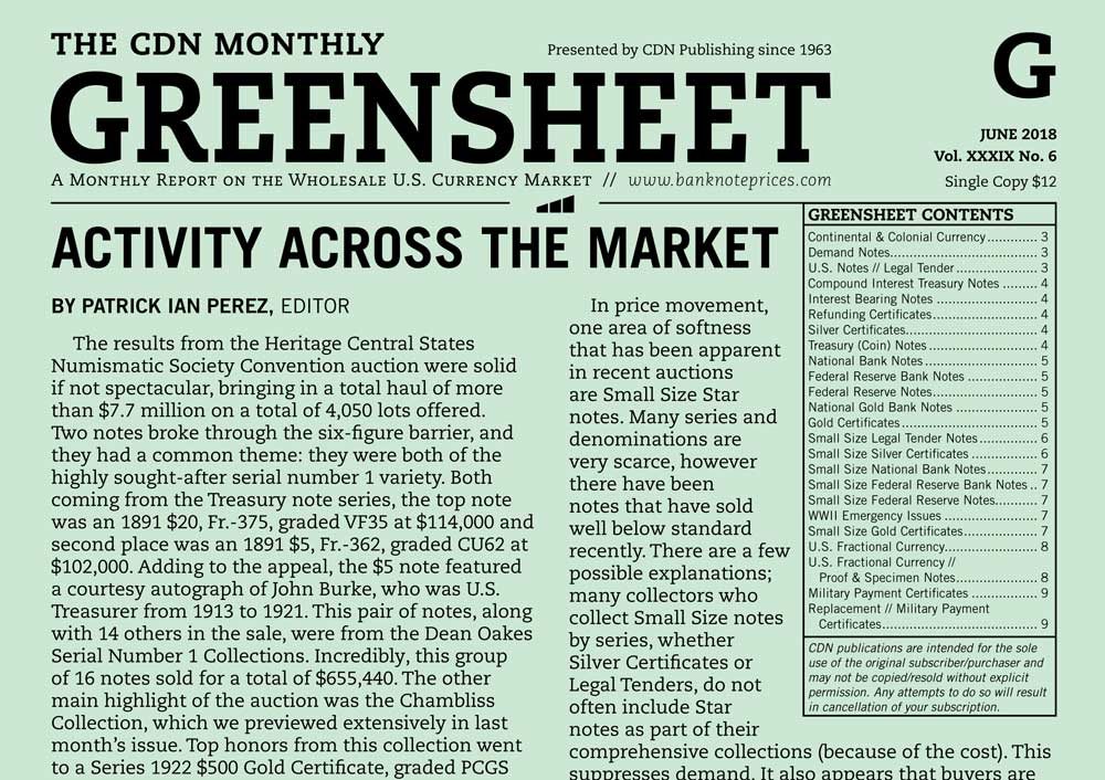 thumbnail image for GREENSHEET: ACTIVITY ACROSS THE MARKET