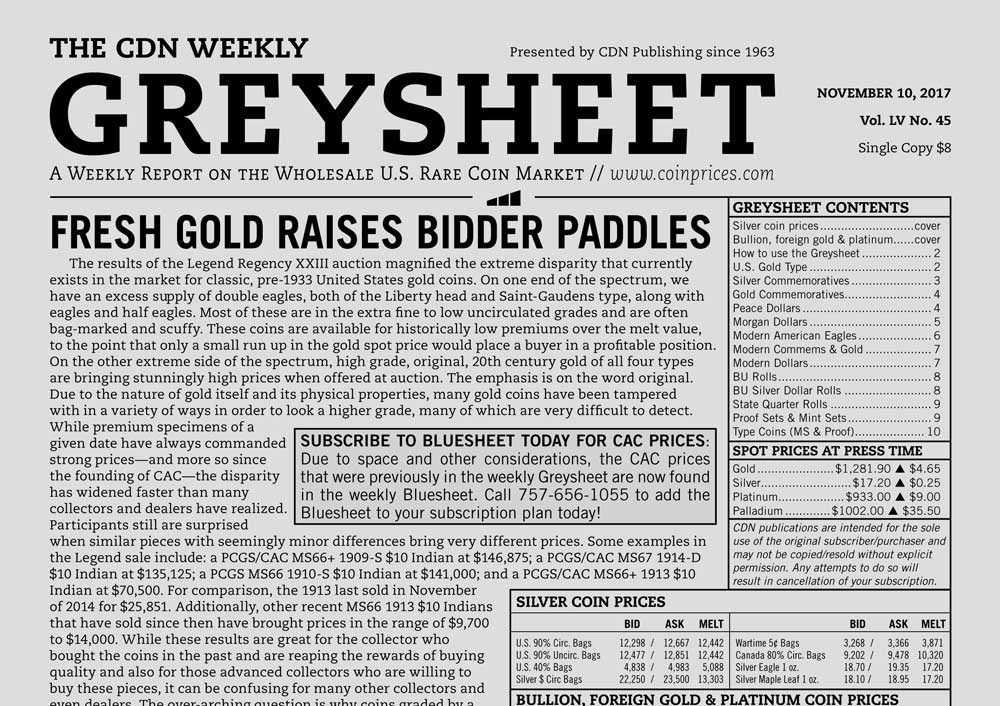 main image for GREYSHEET: FRESH GOLD RAISES BIDDER PADDLES