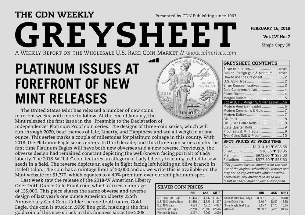 main image for GREYSHEET: PLATINUM ISSUES AT FOREFRONT OF NEW MINT RELEASES
