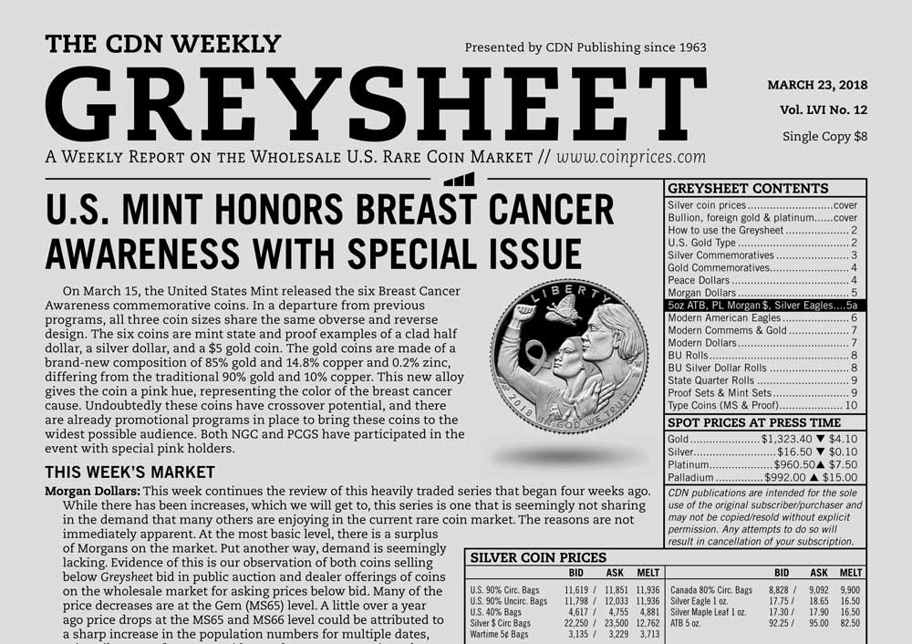 main image for GREYSHEET: U.S. MINT HONORS BREAST CANCER AWARENESS WITH SPECIAL ISSUE
