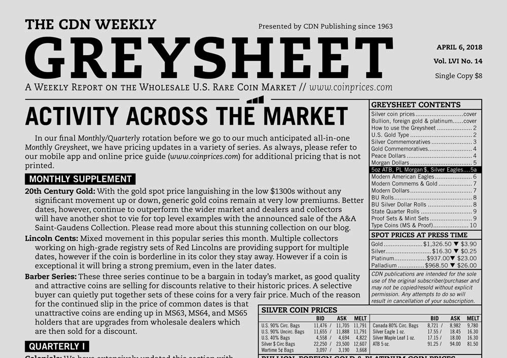 main image for GREYSHEET: ACTIVITY ACROSS THE MARKET