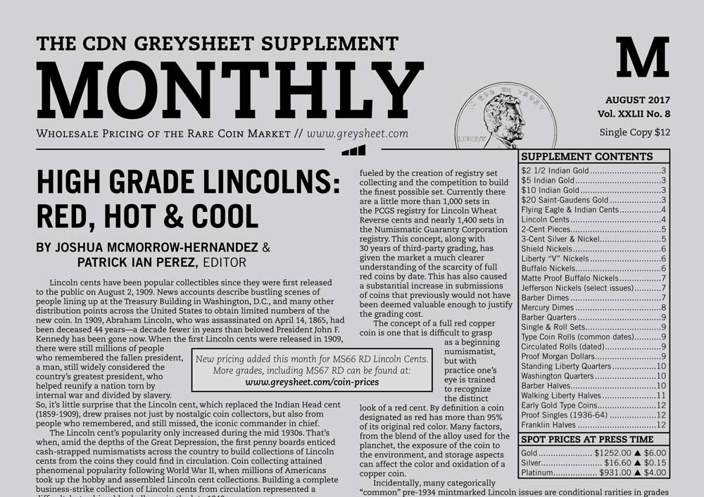 main image for MONTHLY SUPPLEMENT: HIGH GRADE LINCOLNS: RED, HOT & COOL