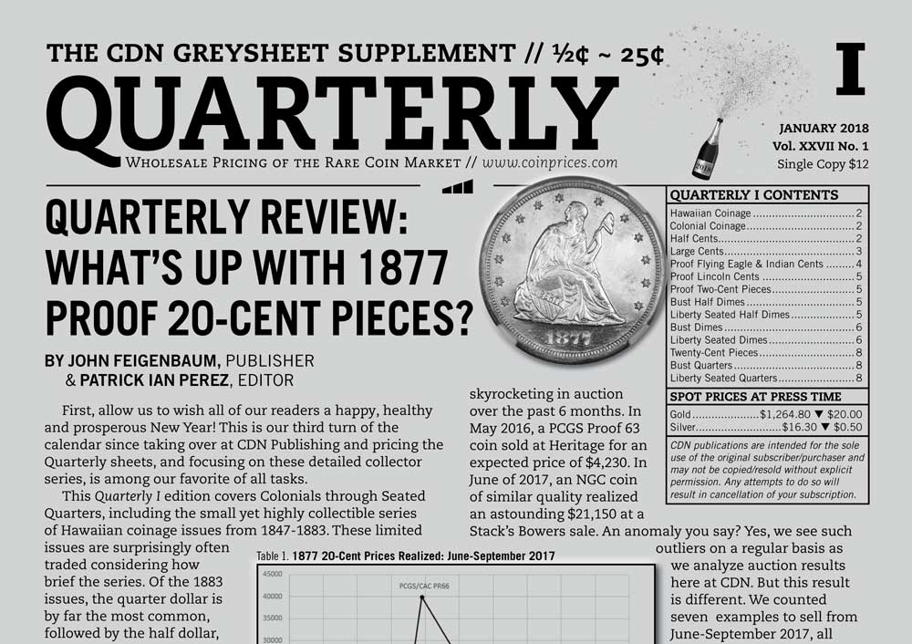 main image for QUARTERLY REVIEW: WHAT'S UP WITH 1877 PROOF 20-CENT PIECES?