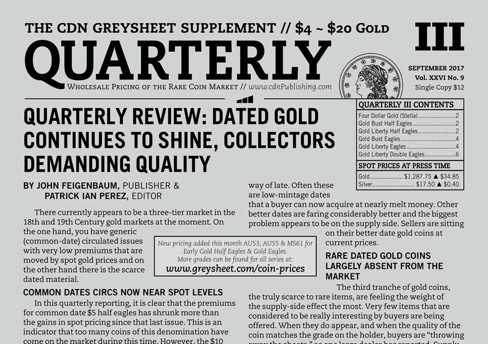 main image for QUARTERLY REVIEW: DATED GOLD CONTINUES TO SHINE, COLLECTORS DEMANDING QUALITY