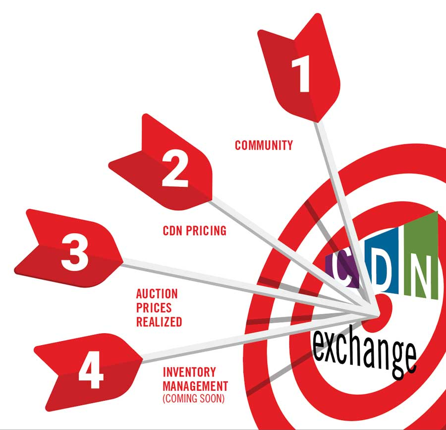 main image for CDN Exchange: the Swiss Army Knife of the Coin Business