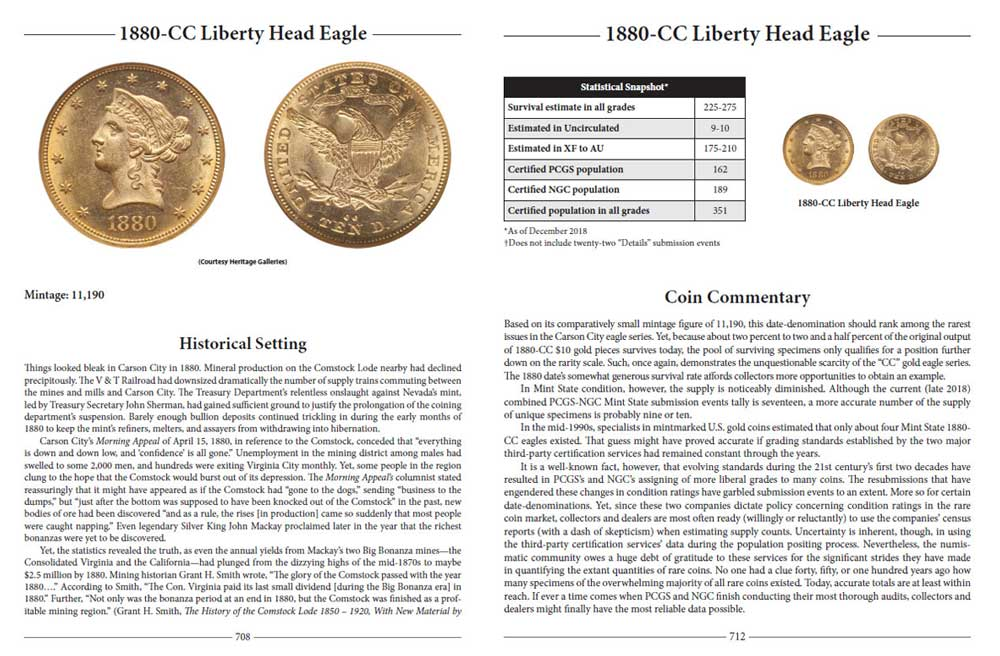 Sample pages for the 1880-CC $10 Liberty Gold Eagle